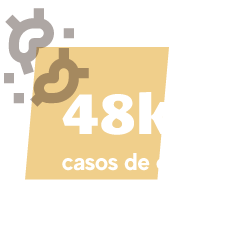 48 mil casos de câncer de colo do útero (2020-2022)